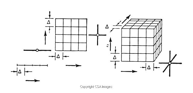 schematic illustrations
